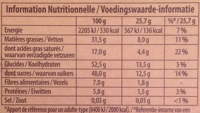 Brut noir - Voedingswaarden - fr