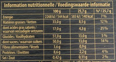 Brut Lait double noix - Nutrition facts