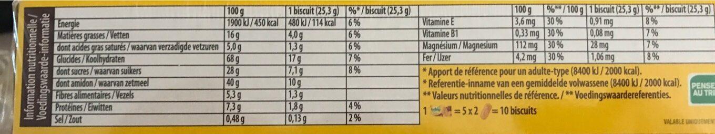Tartines petit déjeuner noisettes - Informations nutritionnelles