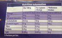 Cadbury Dairy Milk Medley Dark Choc Chip, Biscuit & Fudge Chocolate Bar - Nutrition facts