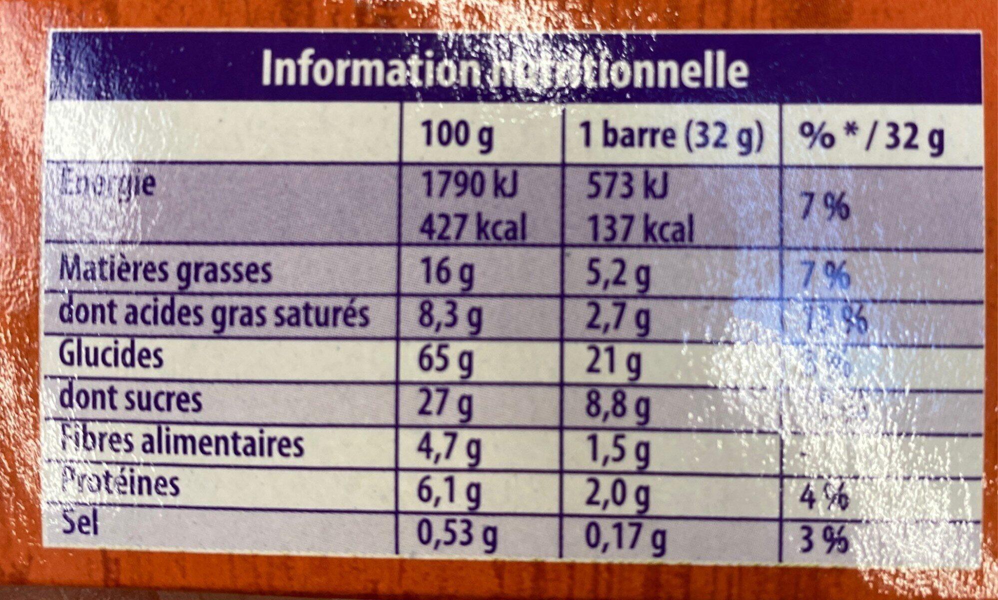 Brunch Bar Chocolat au lait - Valori nutrizionali - fr