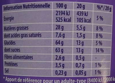 Patamilka - Nutrition facts