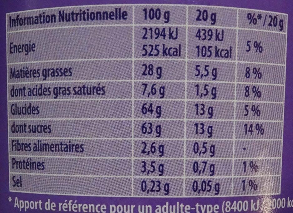 Patamilka aux noisettes Nouvelle recette - Voedingswaarden - fr