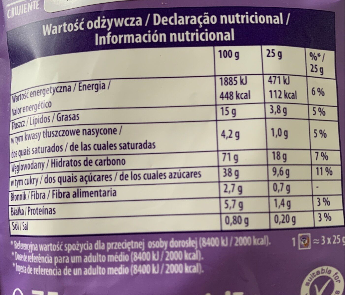 Milka Joy Fills - Informations nutritionnelles - fr