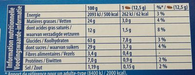 Granola L'original - Informations nutritionnelles - fr