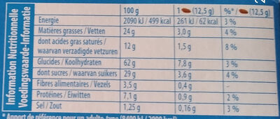 Granola - L'original - Nutrition facts - fr