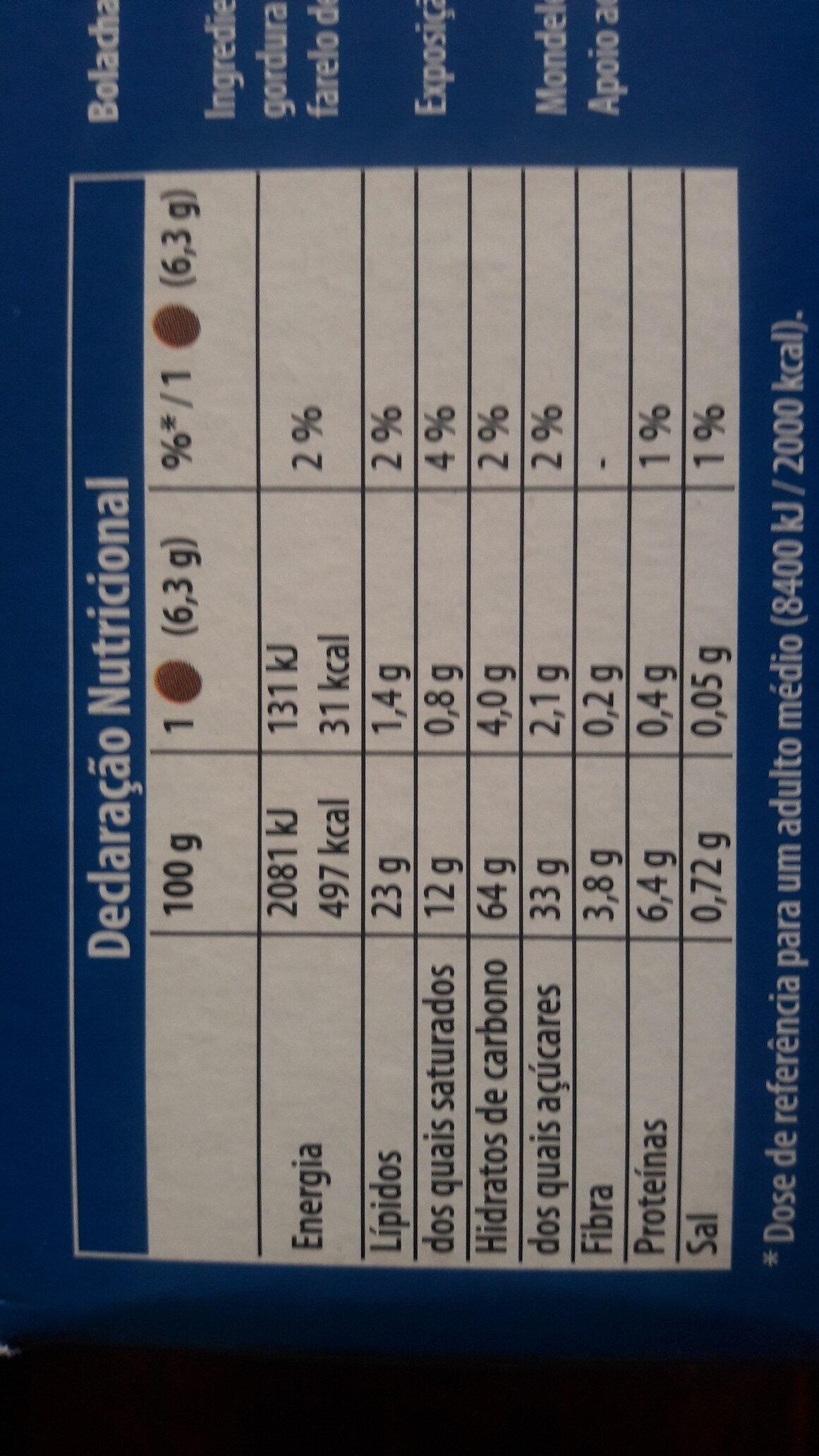 Finas - Informations nutritionnelles - es