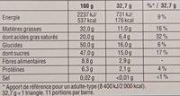 Toblerone Noir - Informations nutritionnelles - fr
