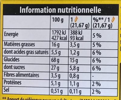Grany Cranberry Noisettes - Informations nutritionnelles - fr