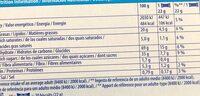 Golden Oreo - Nutrition facts - en