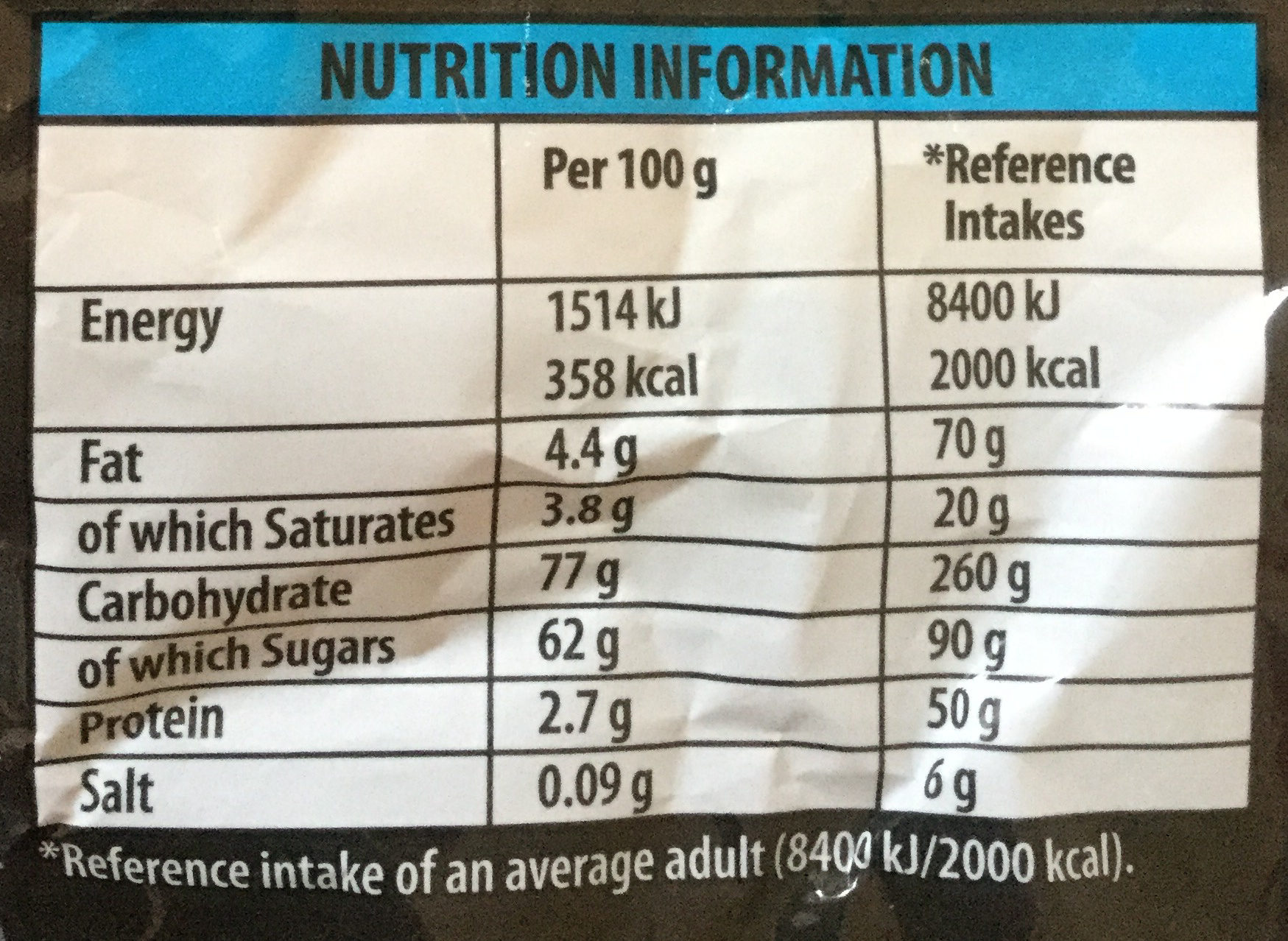 Liquorice Allsorts - Nutrition facts