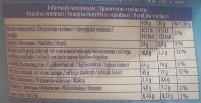 Oreo crunchies - Хранителна информация - bg
