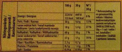 Marabou Bär, granola & yoghurt - Informations nutritionnelles