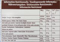 Mikado Box à partager - Informació nutricional