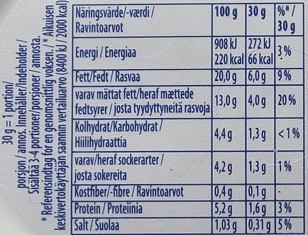 Philadelphia Original Vitlök & Örter - Nutrition facts