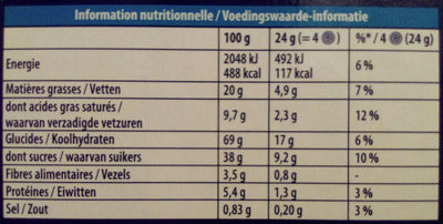Crispy and thin chocolat - Nutrition facts