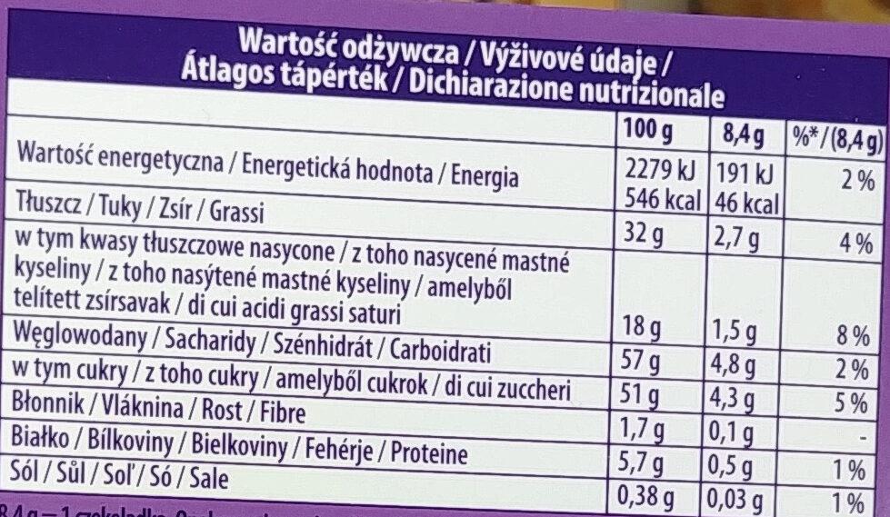 Milka Moments - Wartości odżywcze - pl