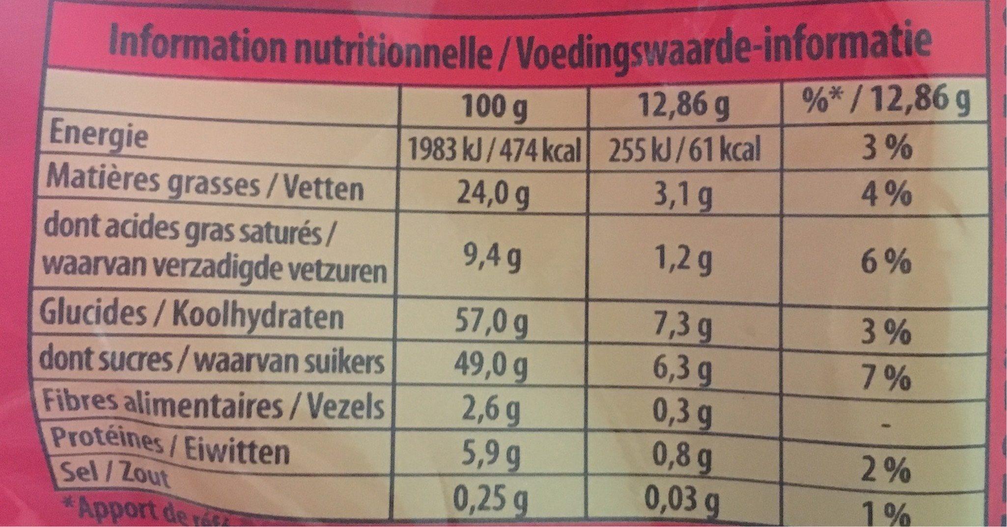 Mini Nougatti - Nutrition facts