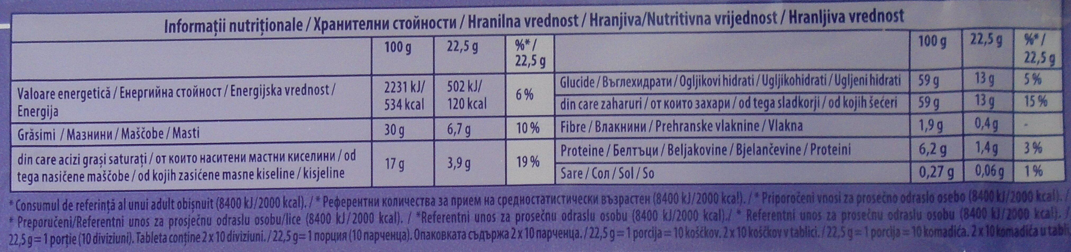 Milka Ciocolată cu lapte alpin - Nutrition facts - ro