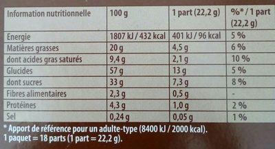Napolitain. Le gâteau choco - Ingrédients