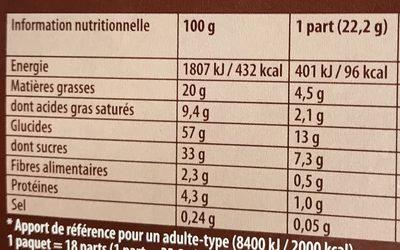 Napolitain. Le gâteau choco - Informations nutritionnelles - fr