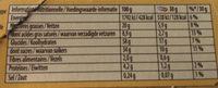 Napolitain L'Original - Voedingswaarden - fr