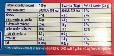 Chips Ahoy barritas - Ingredientes