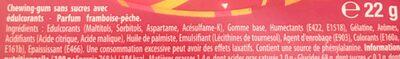 2fruity - Ingrédients - fr