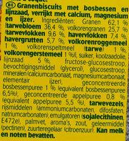 Belvita Graine et Fruits - Ingrediënten - nl