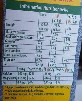 Belvita Graine et fruits - Nutrition facts - fr