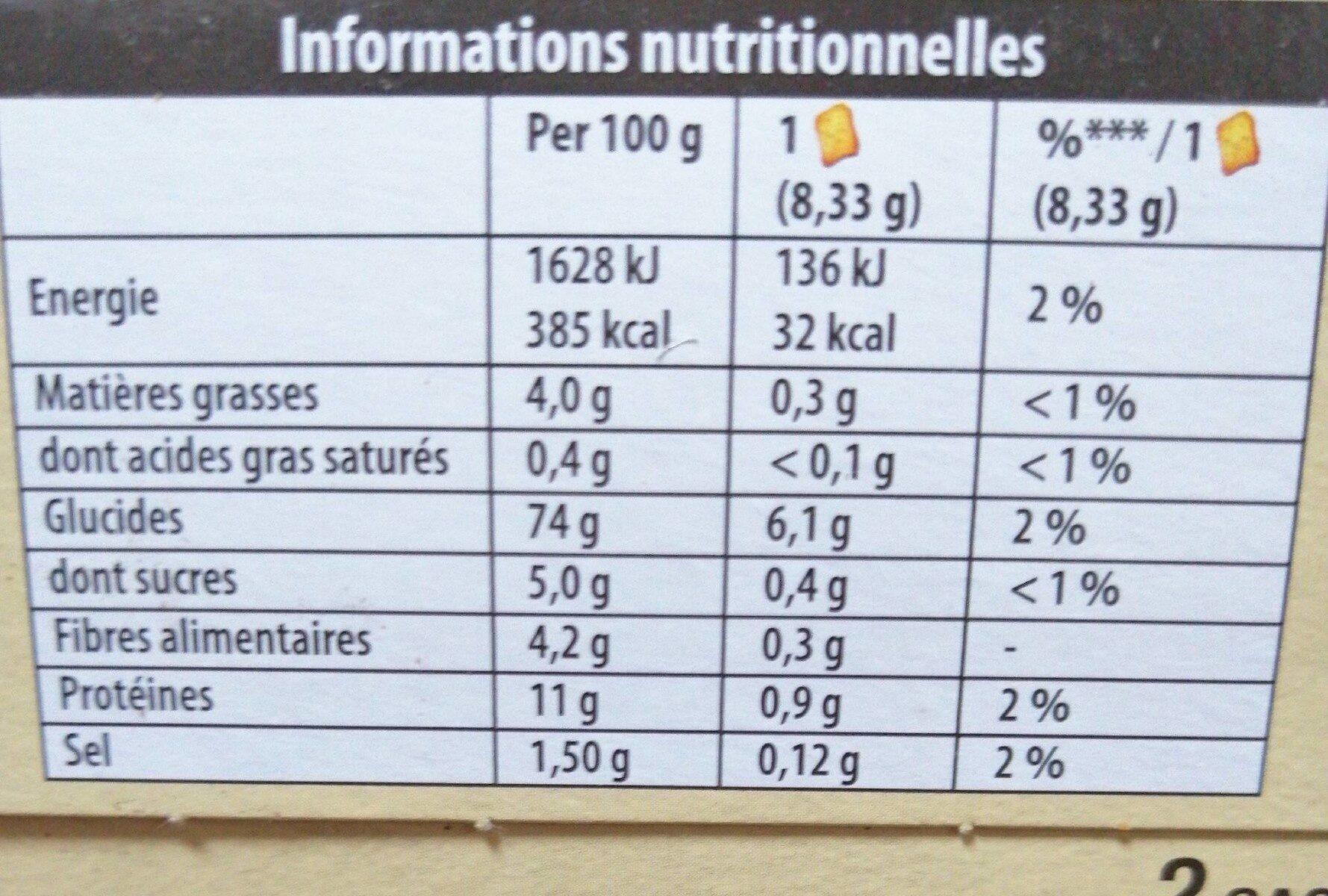 La Biscotte Bio au germé de blé - Valori nutrizionali - fr