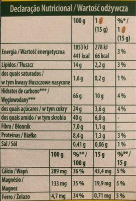 Myrtilles et graines de lin - Nutrition facts - cs