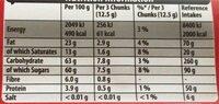 Moo free Original - Valori nutrizionali - en