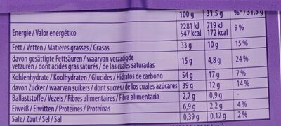 Nussini 5er Multipack - Voedingswaarden - nl