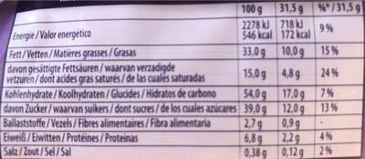 Milka Nussini - Informations nutritionnelles - de