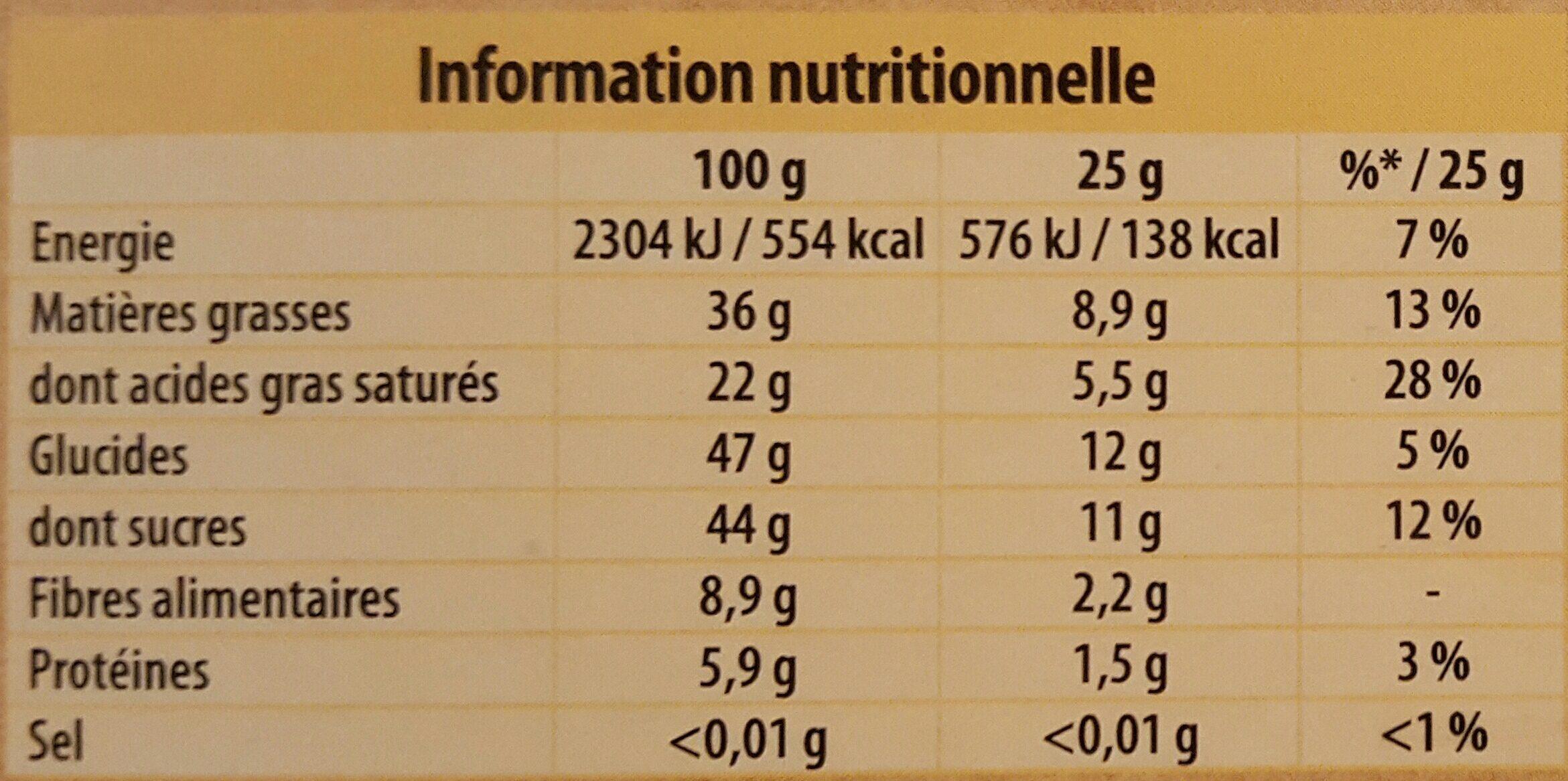 Dessert noir - Nutrition facts