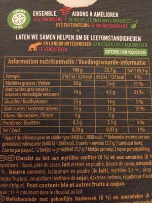 Chocolat au lait aux myrtilles confites et aux amandes - Voedingswaarden