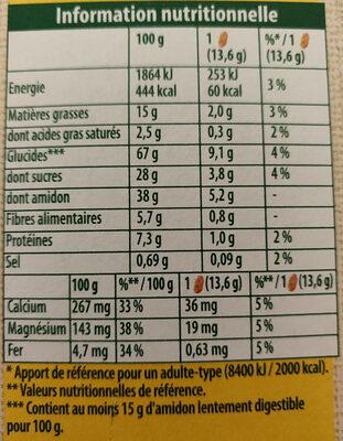 Belvita original Miel et pépites de chocolat - Nutrition facts