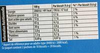 Pépito - Información nutricional