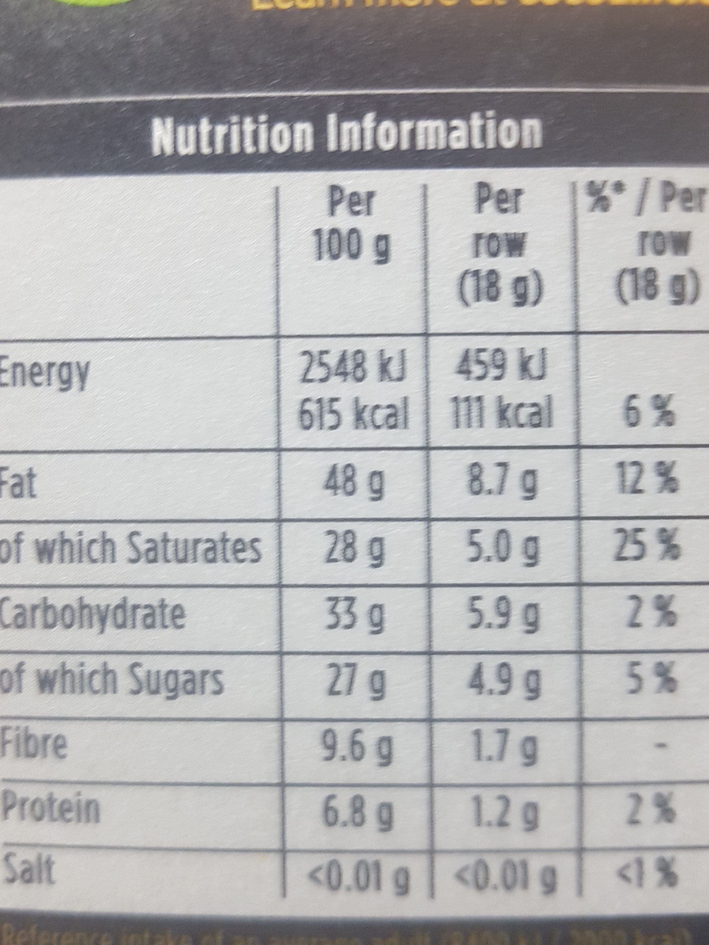 Dark Chocolate Orange and Almond - Nutrition facts