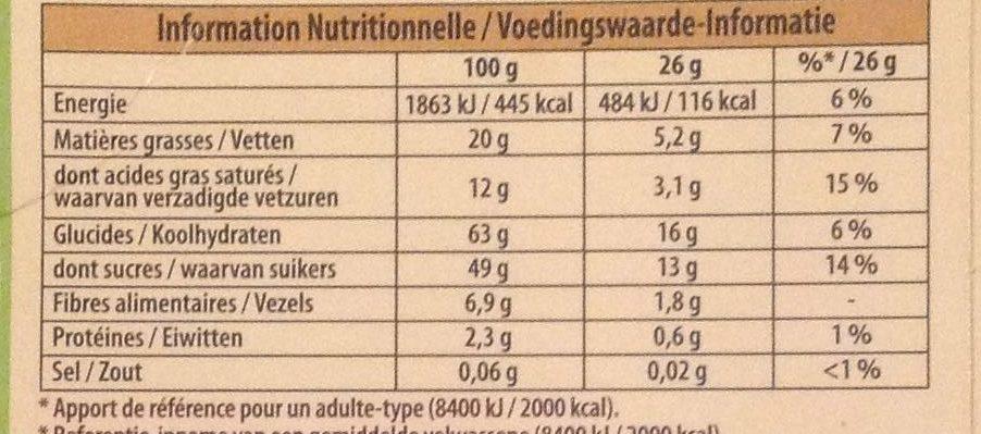 Noir Poire - Voedingswaarden