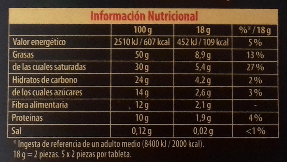 Bio chocolate ecológico cacao trinitario de república - Información nutricional - es