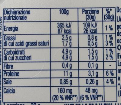Philadelphia Protein - Informations nutritionnelles - it