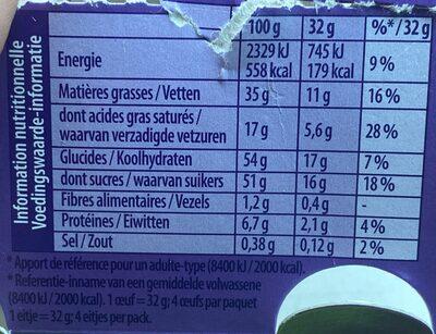 L'œuf coque OREO - Informations nutritionnelles - fr