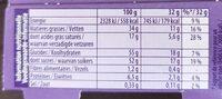 L'œuf coque OREO - Valori nutrizionali - fr