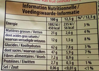 Mini Orange - Nutrition facts