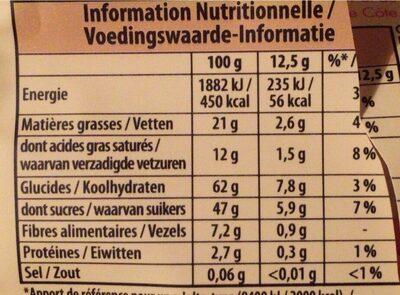 Mini orange - Voedingswaarden - fr