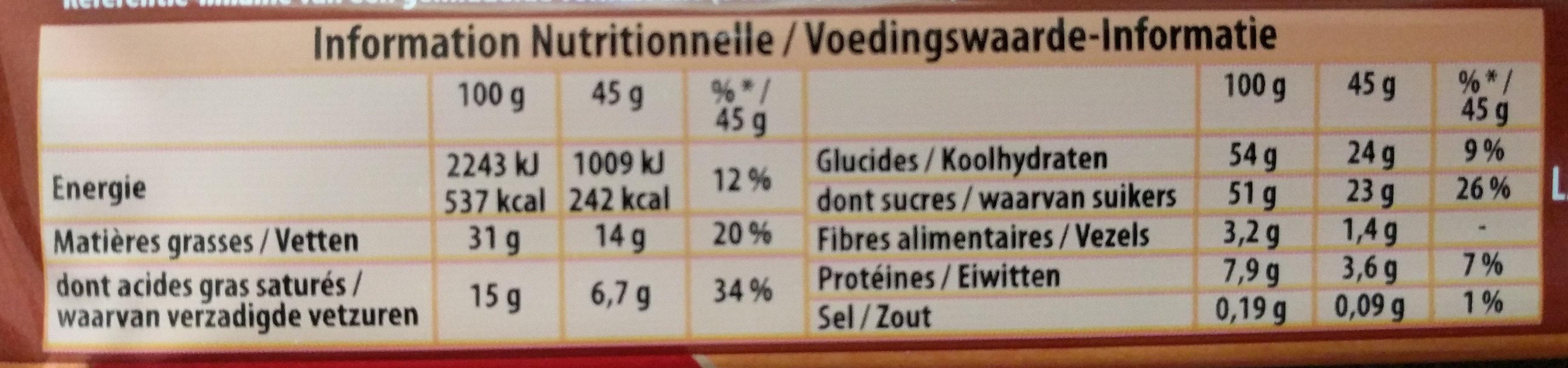 Dessert 58 - Informations nutritionnelles