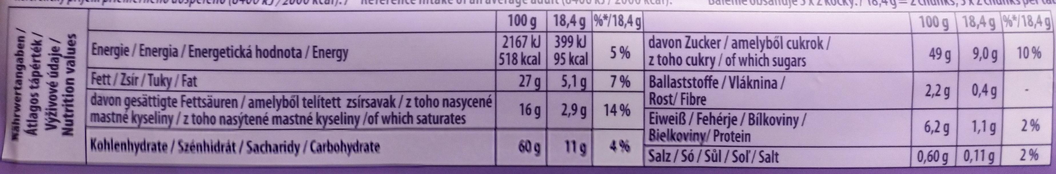 Oreo Sandwich - Informations nutritionnelles - de