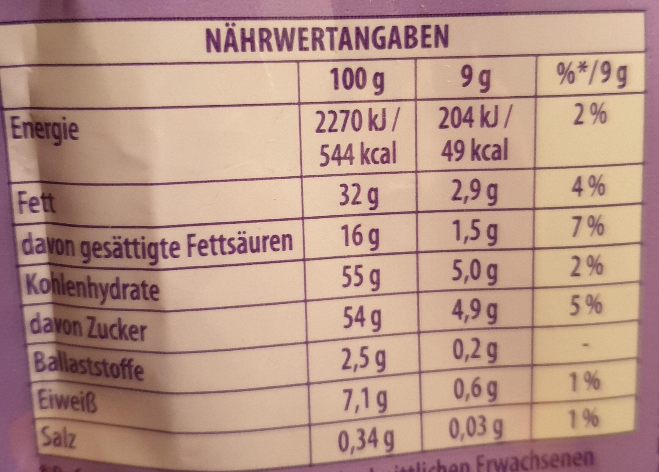 Feine Eier mit Noisette - Voedingswaarden - de